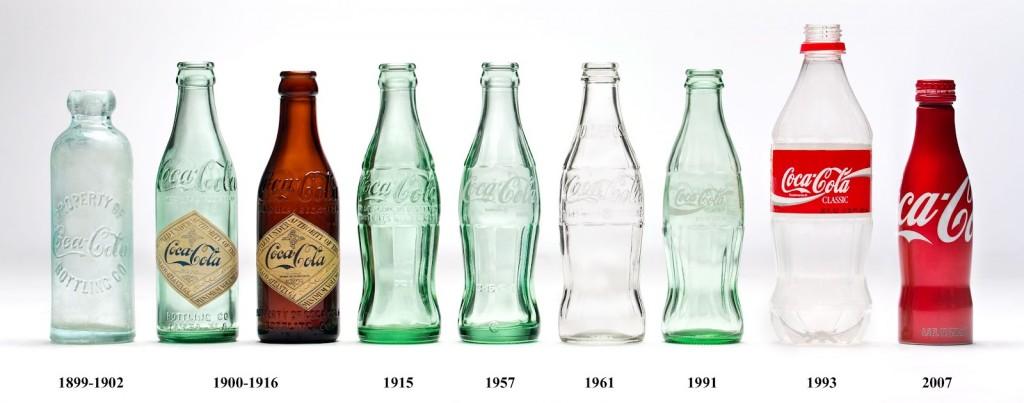 Coca Cola bottle development