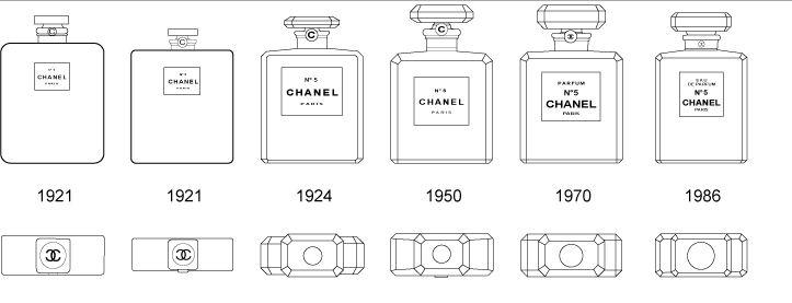 evolution-of-the-bottles2